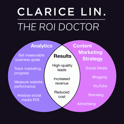 Clarice Lin Roi Doctor Venndiagram